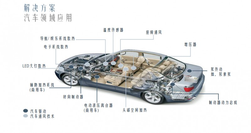 汽车技术_内页1